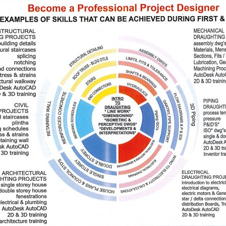 National Certificate Multi-Disciplinary Drawing Office Practice N4/N5